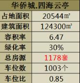 170310华侨城四海云亭3849.png