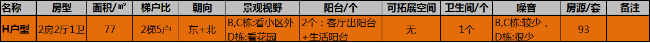 170310华侨城四海云亭4032.png