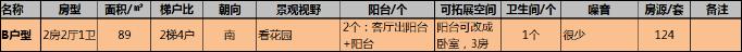 170310华侨城四海云亭4042.png