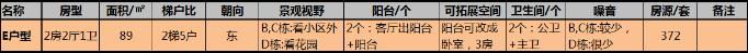 170310华侨城四海云亭4045.png