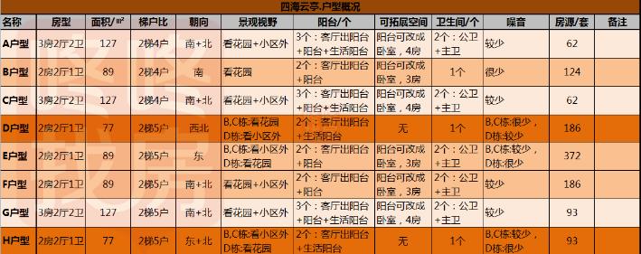 170310华侨城四海云亭4065.png