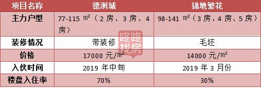 锦地繁花对比.png