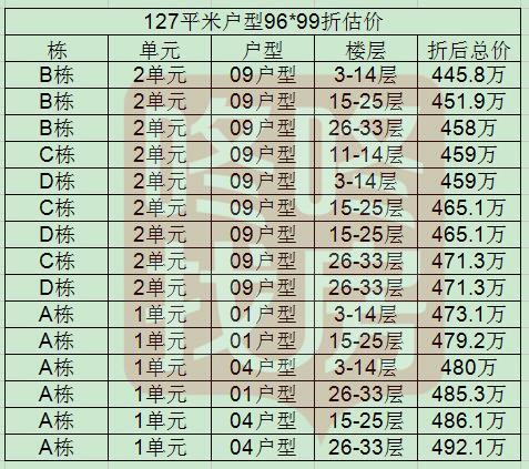 127平米总_副本.jpg