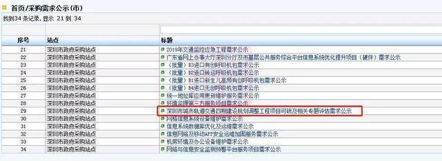 深圳地铁四期11条地铁年底启动!10号线东、南延被砍,西部成赢家