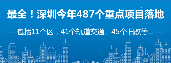 投资2150亿!深圳2020年一大波超级工程落地