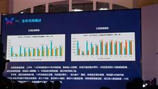大亚湾2016年商品房销售金额超378亿 库存去化期缩至7个月