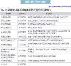 比普通租房省1000元/月 深圳4142套公租房可以申请了