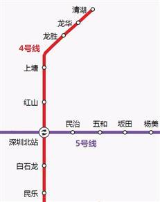 【200万内地铁房-龙华坂田】龙华站30平单间150万?