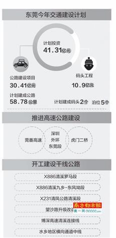 东莞2017建近60公里公路
