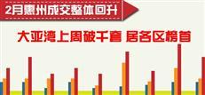 2月惠州成交整体回升 大亚湾上周破千套居榜首