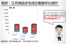 徐枫:不排除4、5月深圳出台更严厉房贷政策