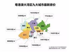 粤港澳大湾区9城最新房价地图流出!