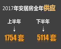 深圳下半年预计有1.8万套保障房!(附十区供应详解)