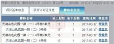 碧桂园湖光山色首批备案243套房源 1.13-1.34万/㎡