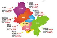 三季度惠州新房供应比卖房多1.1万套 惠湾网签领跑全市-咚咚地产头条