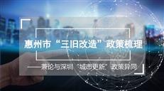 """惠州市""""三旧改造""""政策梳理"""