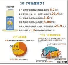 惠州2017年全年收入389亿 收入规模稳居全省第五