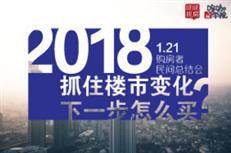 预告|1月21日14:00民间总结会:抓住楼市变化,下一步怎么买?-咚咚地产头条