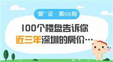 100个楼盘告诉你:近三年深圳的房价…