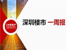 一二手成交均回落!宝安凤凰业主报价跌14.3%