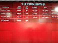 中海力压23房企 豪夺5年限售地!安居11.18亿包揽3纯租地