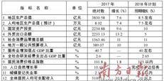 """惠州今年经济发展""""小目标"""":人均可支配收入预期超3.4万"""