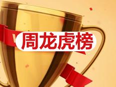 宏发QCC前城荣获第9周宝安区龙虎榜冠军!