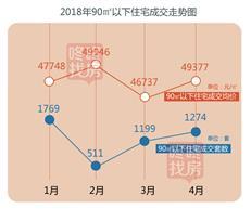 2018年深圳6大活力片区,你关注哪里?