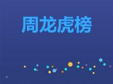 万科瑧山府荣获第22周全市龙虎榜冠军!