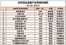 中国这三个村子,影响了世界经济的格局