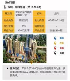 楼市调控下深圳新开盘谍报:推盘节奏再放缓,市场主打刚需产品