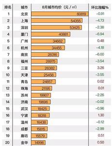 买房稳赚?网友亲述:这两年深圳买房投资亏本了!