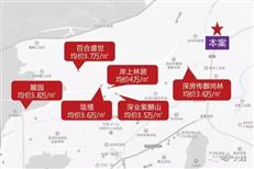 那一年,我在深圳买了一套2100元/㎡的房子