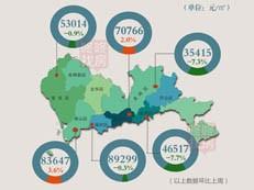 【天天讲数】环比增加24.2%!上周深圳新房成交增至636套