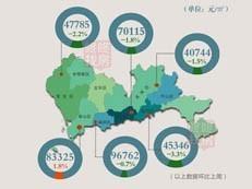 【天天讲数】宝安占比58%!上周深圳新房成交877套