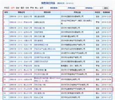 辞旧迎新!1月深圳175个在售新盘价格表