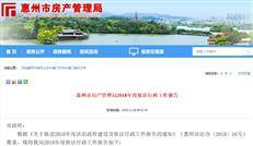惠州房管局:定调2019年房地产市场 稳控房价不逾红线