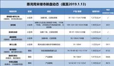【惠湾周末楼市2019.1.13】春节休假?惠湾两周内仅3盘入市