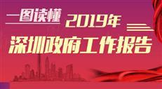 深圳跻身世界一线城市,还有这些第一!一图看2019政府工作报告