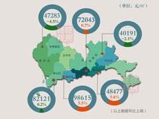 【天天讲数】量价齐升!上周深圳新房成交均价上涨1.9%