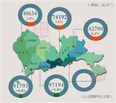 【天天讲数】春节前夕量价齐跌!上周深圳新房成交517套