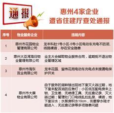 楼市调控不放松!惠州4家物管公司被省里通报批评