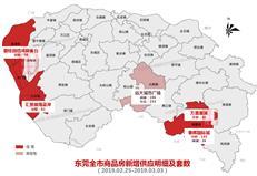 【东莞楼市周报】成交量持续3周上升 临深片区为主战场