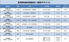 【惠湾周末楼市】惠湾本周迎来推货高峰共9个项目将有新品入市