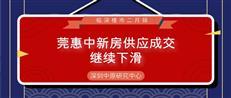 临深楼市 | 2月,莞惠中新房供应成交继续下滑