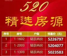 """新房促销:福田盘推出""""520""""特惠房,精装2房461万起!"""