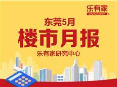 东莞5月一二手成交量上涨,二手价格再涨