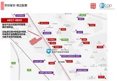 土地分析:红山与上塘交界,时隔近3年再出居住靓地(未完待续)