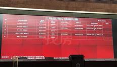 激战300余轮,总价224亿!龙光、中海等5房企分获深圳5宅地