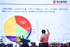 干货!龚方雄、孟晓苏、任泽平重量级大咖 预判下半年经济走势!